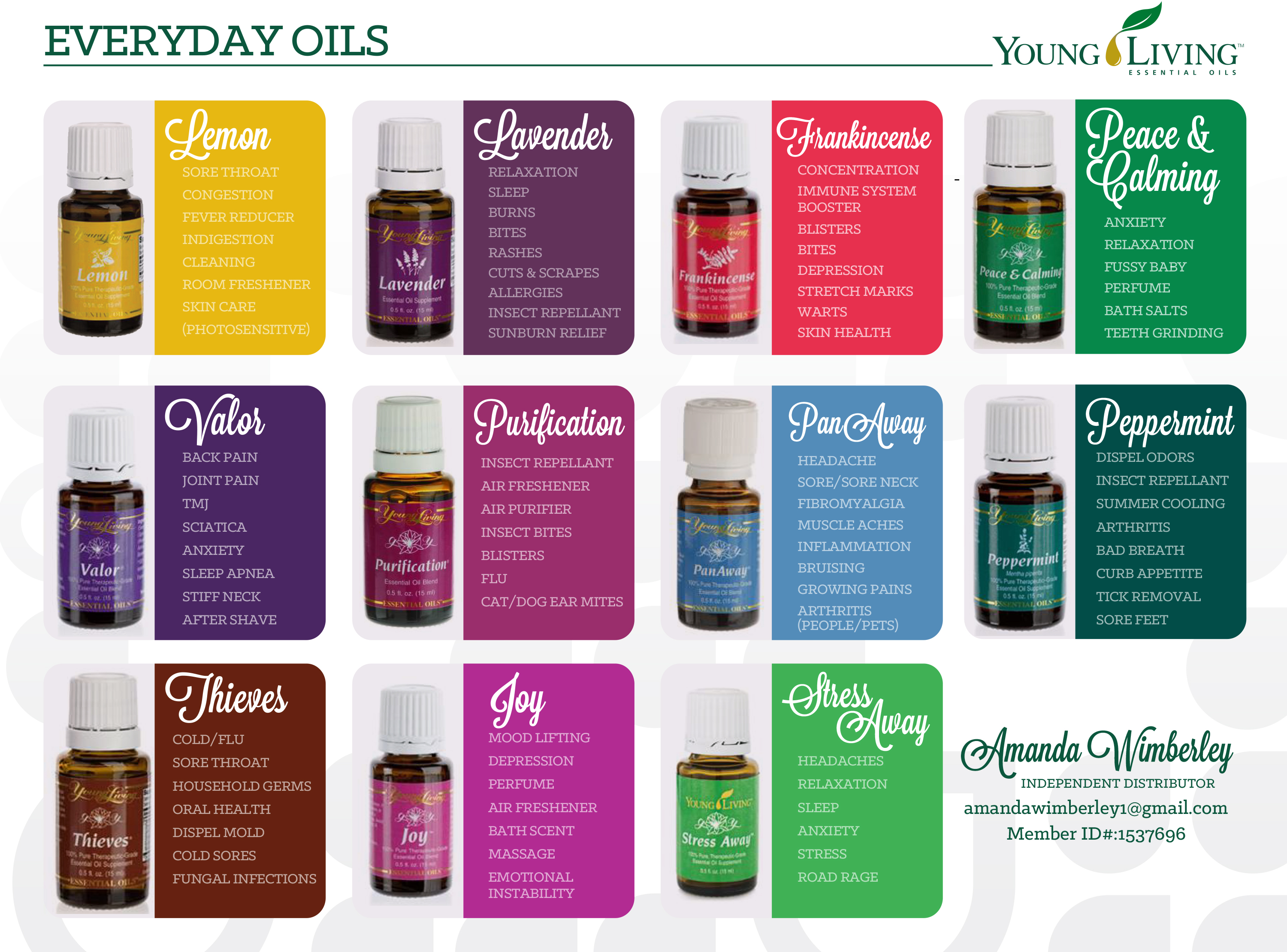 Young Living Essential Oils Starter Kit 1652 · 865